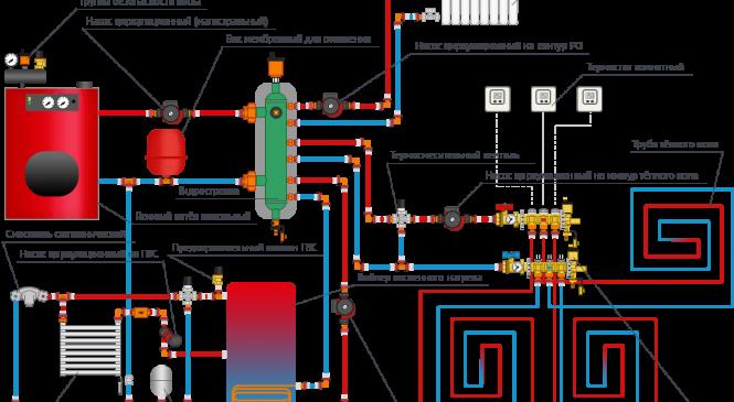 Как правильно составить схему монтажа отопительной системы?
