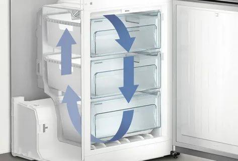 Какой холодильник работает тише Капельный или Ноу фрост?